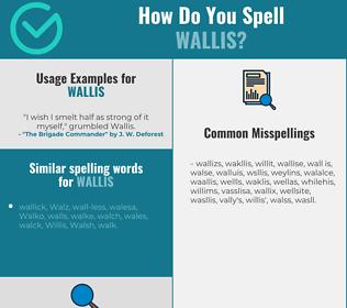 Correct spelling for Wallis