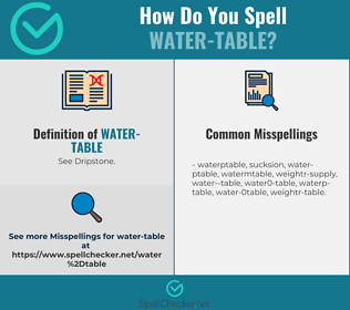 Correct spelling for water-table