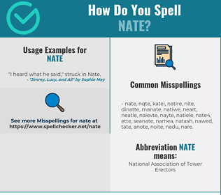 Correct spelling for Nate
