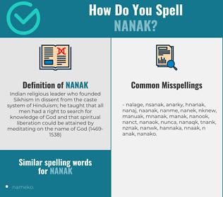 Correct spelling for nanak