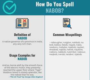 Correct spelling for nabob