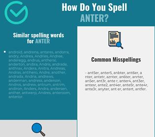 Correct spelling for anter