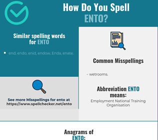 Correct spelling for ento