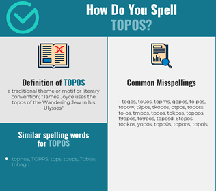 Correct spelling for topos