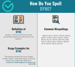 Correct spelling for dyne