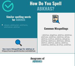 Correct spelling for abkhas