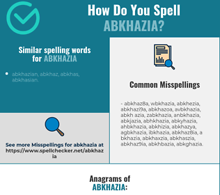 Correct spelling for abkhazia
