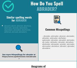 Correct spelling for abrader