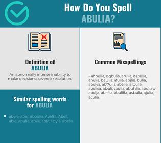 Correct spelling for abulia