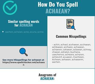 Correct spelling for achaean