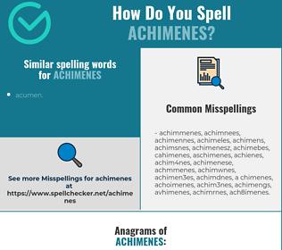 Correct spelling for achimenes