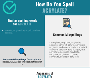 Correct spelling for acrylate