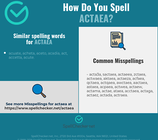 Correct spelling for actaea
