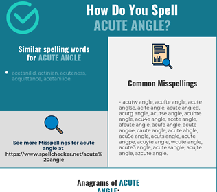 Correct spelling for acute angle