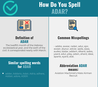 Correct spelling for adar