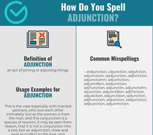 Correct spelling for adjunction