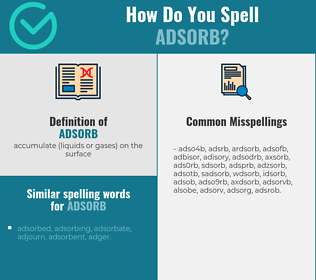 Correct spelling for adsorb