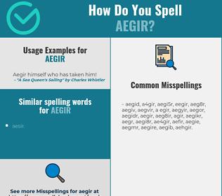 Correct spelling for aegir