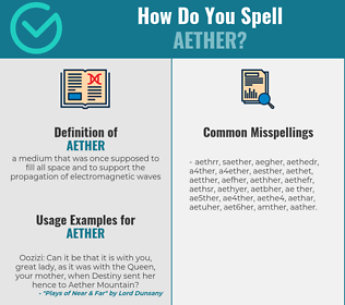 Correct spelling for aether