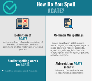 Correct spelling for agate