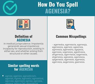 Correct spelling for agenesia