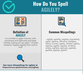Correct spelling for agilely
