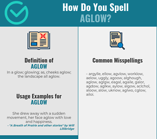 Correct spelling for aglow