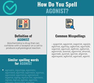 Correct spelling for agonist
