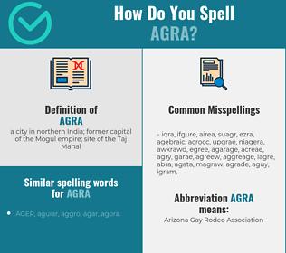 Correct spelling for agra