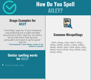 Correct spelling for ailey