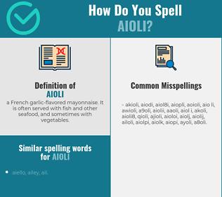 Correct spelling for aioli