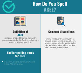 Correct spelling for akee