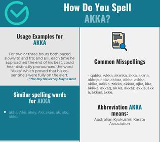 Correct spelling for akka