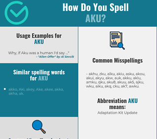 Correct spelling for aku