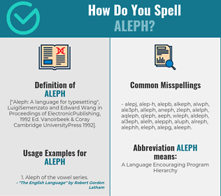 Correct spelling for aleph