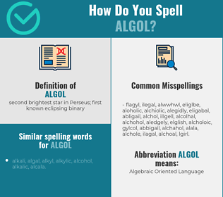 Correct spelling for algol