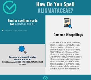 Correct spelling for alismataceae
