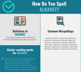 Correct spelling for alkanet