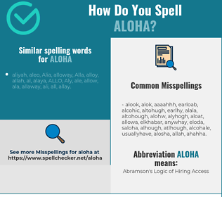 Correct spelling for aloha