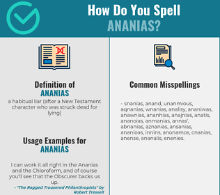 Correct spelling for ananias