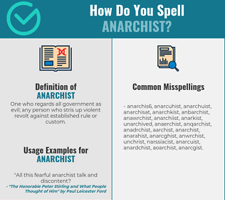 Correct spelling for anarchist