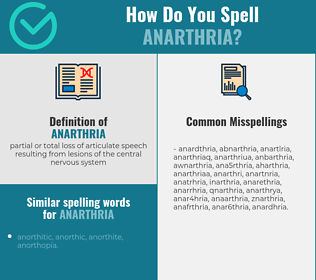 Correct spelling for anarthria