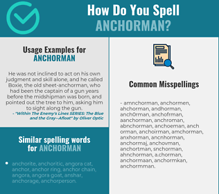 Correct spelling for anchorman
