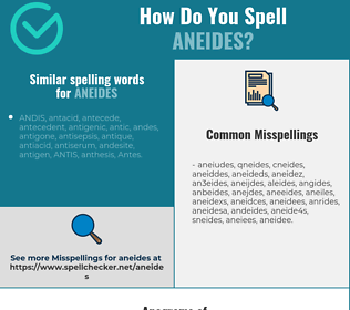 Correct spelling for aneides