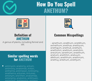 Correct spelling for anethum
