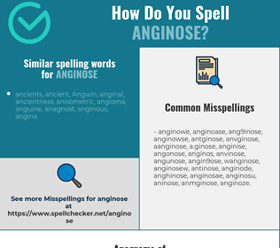 Correct spelling for anginose