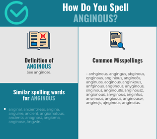 Correct spelling for anginous