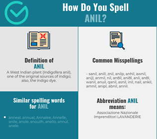 Correct spelling for anil