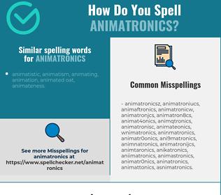 Correct spelling for animatronics