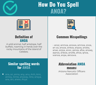 Correct spelling for anoa